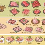 肉は形が小さくなればなるほど、品質がわからない